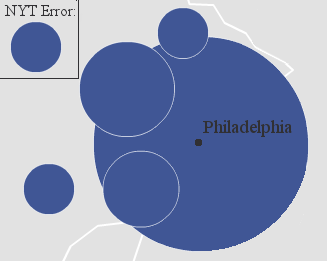 Pennsylvania NY Philadelphia (Suburbs)
